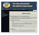EVE Data Access